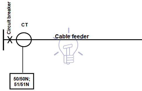 Overcurrent protection wiring diagram