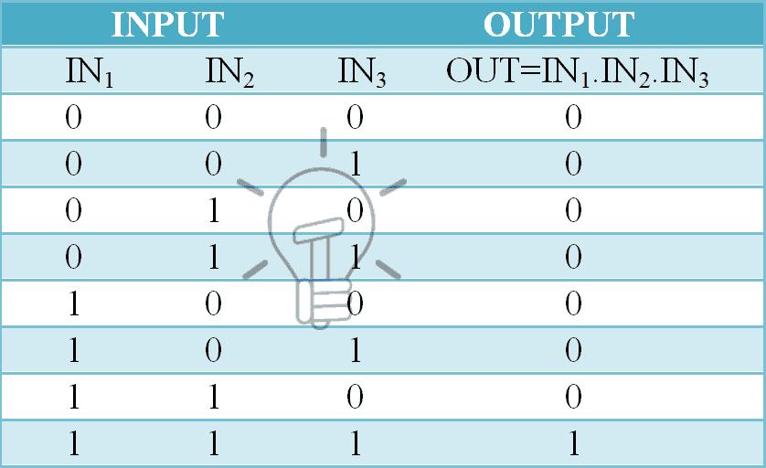Resistor-Trasnsistor Logic RTL