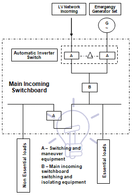 Schematic diagram of transfer system