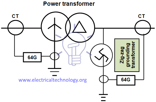 Transformer restricted earth fault protection diagram