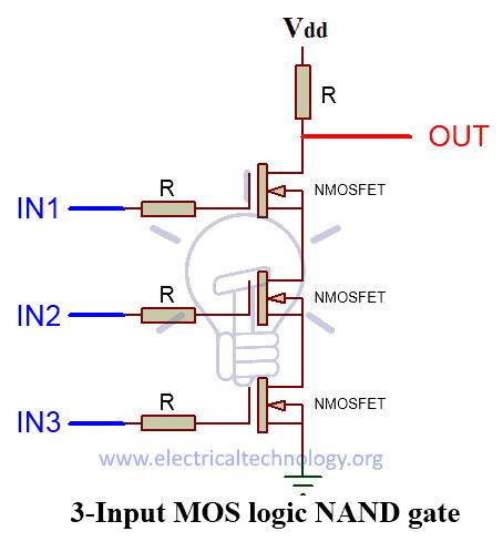3-input MOS logic NAND gate