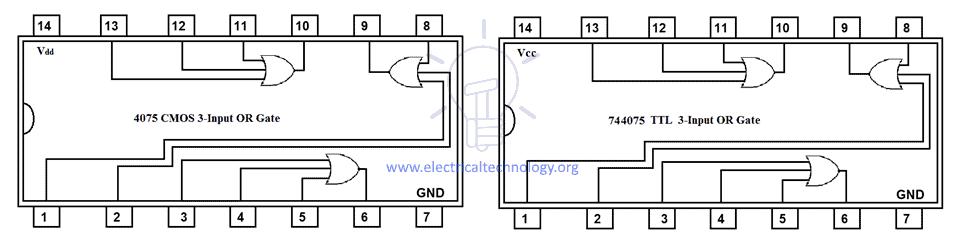 Digital Logic OR Gate - Digital Gates - Electrical Technology