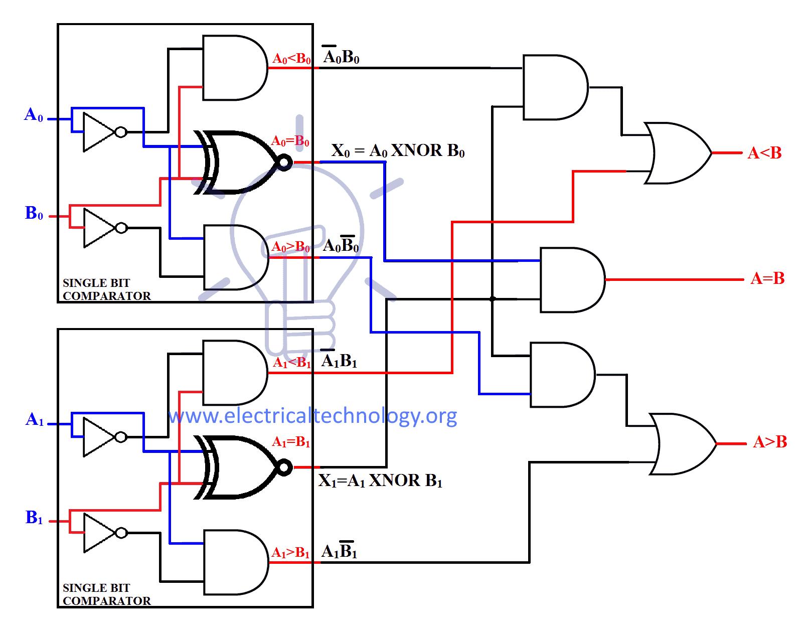 Combined 2-bit comparator