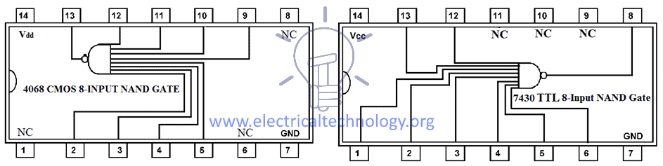 Eight Inputs IC NAND Gate