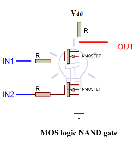 MOS Logic NAND Gate