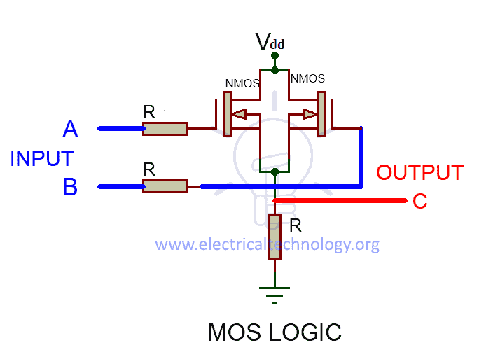 MOS logic schematic of OR gate