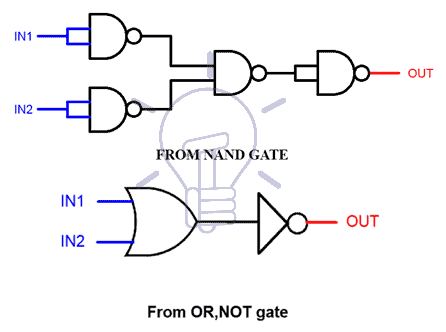 Digital Logic NOR Gate - Universal Gate - ELECTRICAL TECHNOLOGY