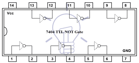 NOT Gate IC Details 7404