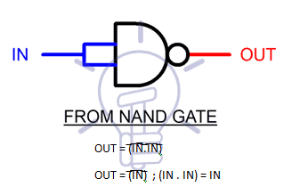 NOT Gate function From NAND Gate