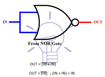 NOT Gate function from NOR Gate