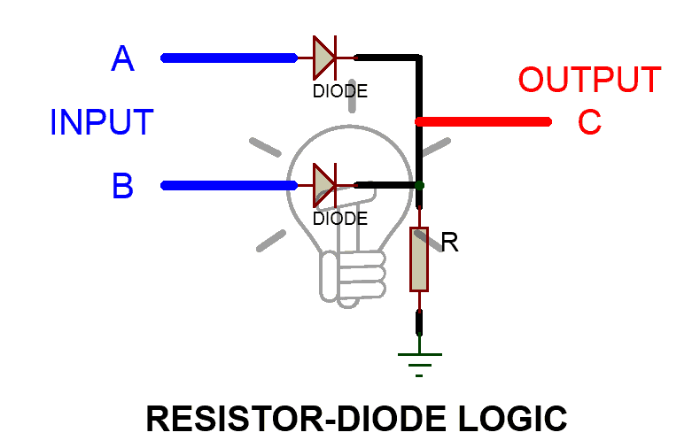 OR Gate RESISTOR-DIODE LOGIC