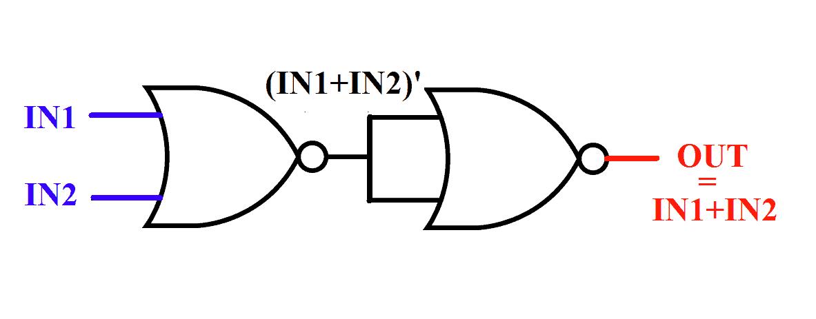 digital logic nor gate - universal gate