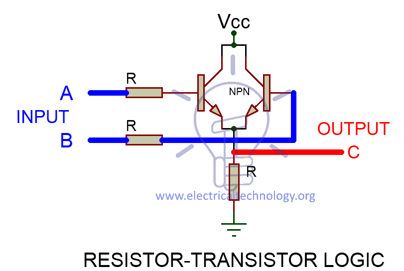 RESISTOR-TRANSISTOR LOGIC logic schematic of OR gate