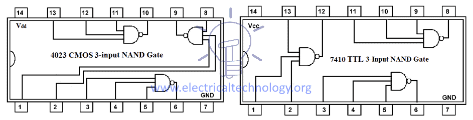 Three-Inputs IC NAND Gate