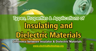 Insulating And Dielectric Materials – Types, Properties & Applications