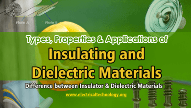 Photo of Insulating And Dielectric Materials – Types, Properties & Applications