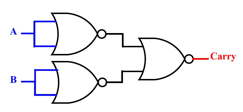 binary adder  u0026 subtractor