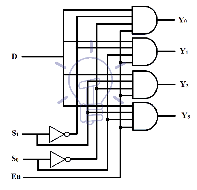 schematic of 1 to 4 Demultiplexer using logic gates
