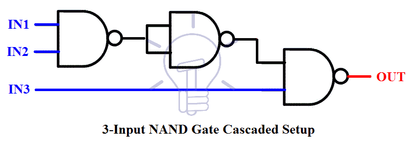 3-Input NAND Gate Cascaded Setup