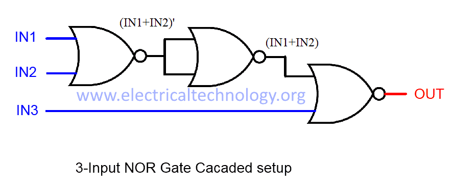 3-Input NOR Gate Cacaded setup