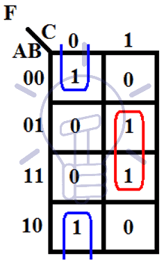 3 Variable K-map example of grouping of 2