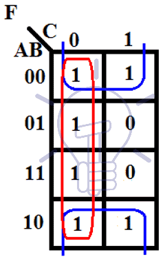 3 Variable K-map group 2 example