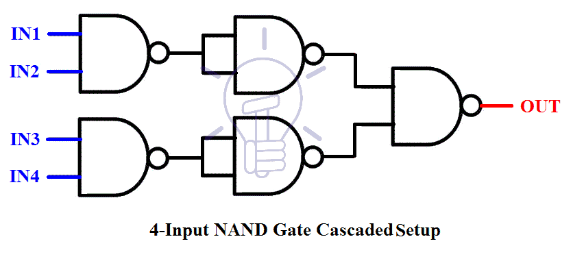 4-Input NAND Gate Cascaded Setup