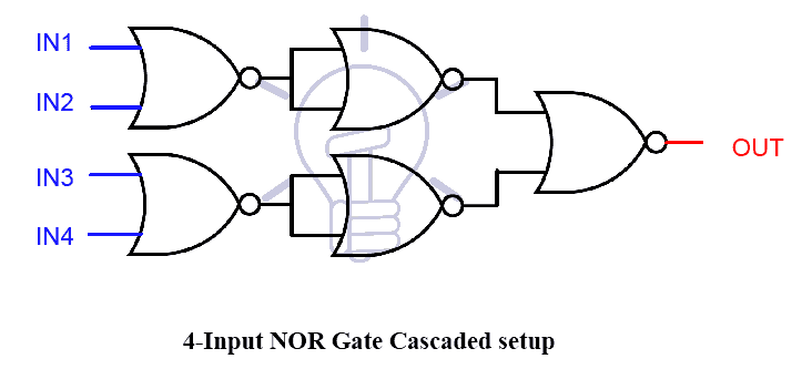 4-Input NOR Gate Cacaded setup