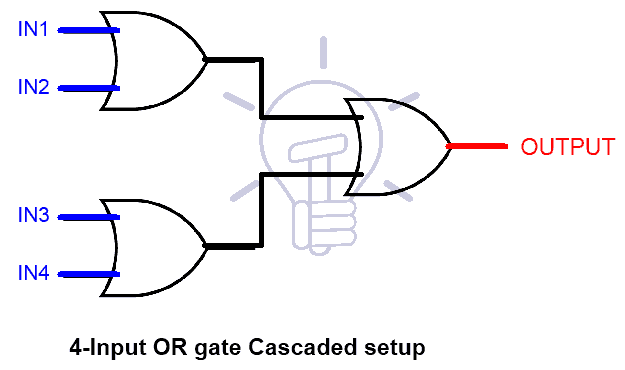 4 input OR Gate cascaded setup