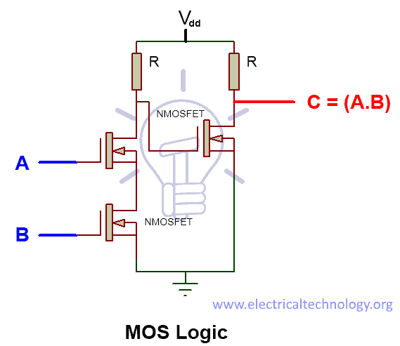 AND Gate using MOS Logic