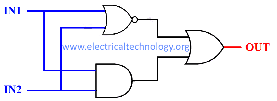 Exclusive-NOR (XNOR) Digital Logic Gate - Electrical Technology on