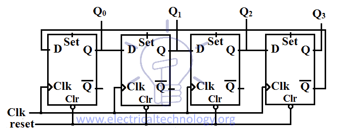 Johnson counter schematic design
