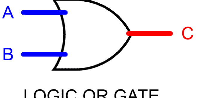 Logic OR gate Symbol