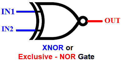 Photo of Exclusive-NOR (XNOR) Digital Logic Gate