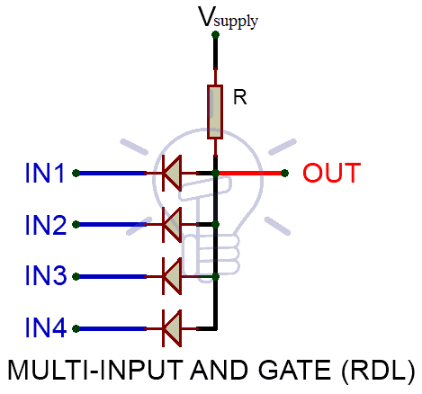 Multi-Input AND GATE RDL (Resistor-Diode logic)