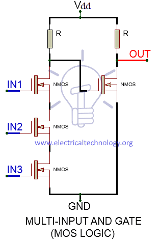 Multi input AND Gate MOS Logic