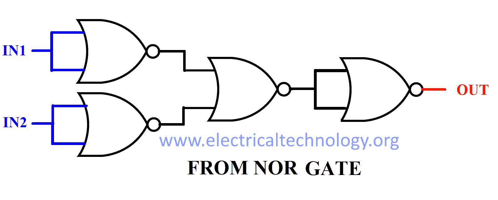 Digital Logic Nand Gate Universal Electrical Technology Diagram Using Only Gates Function From Nor