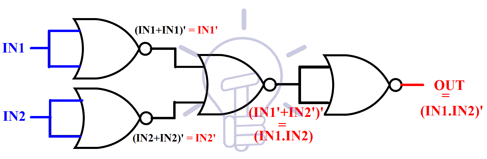 NOR Gate from NAND Gate