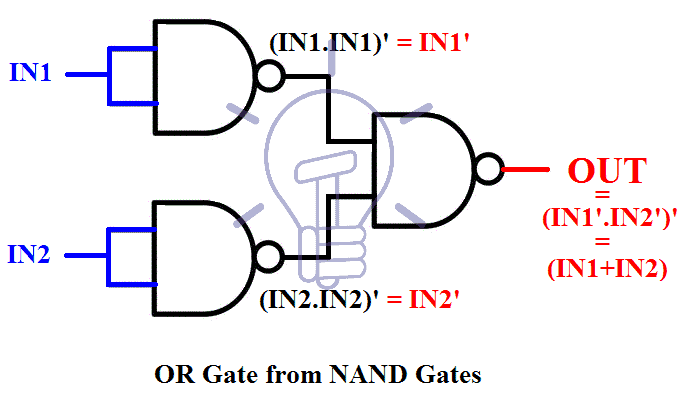 OR Gate from NAND Gates