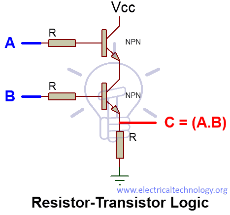 AND Gate using Resistor-Transistor Logic (RTL)