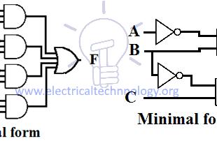 Schematic Design of Sum Of Product (SOP)