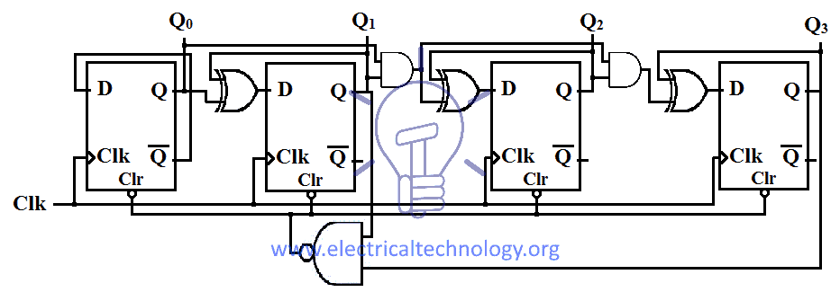 Schematic-of-BCD-counter-using-D-flip-flop