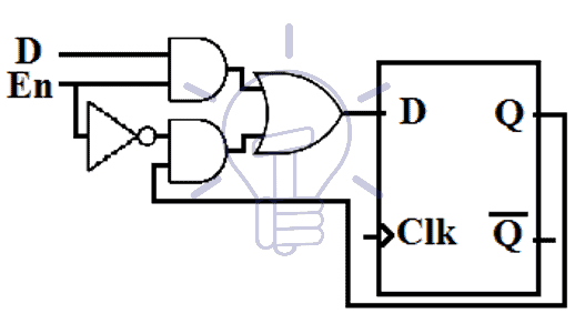 Schematic of D flip-flop with enable