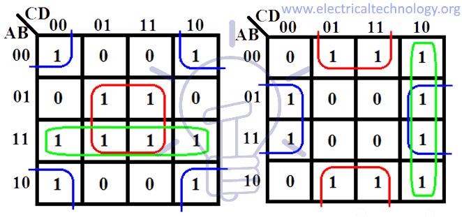 Karnaugh Maps (K-Map) | 1-6 Variables Simplification & Examples on prime implicants k map, sop k map, 3 input k map, d flip flop k map, display 7-segment k map,