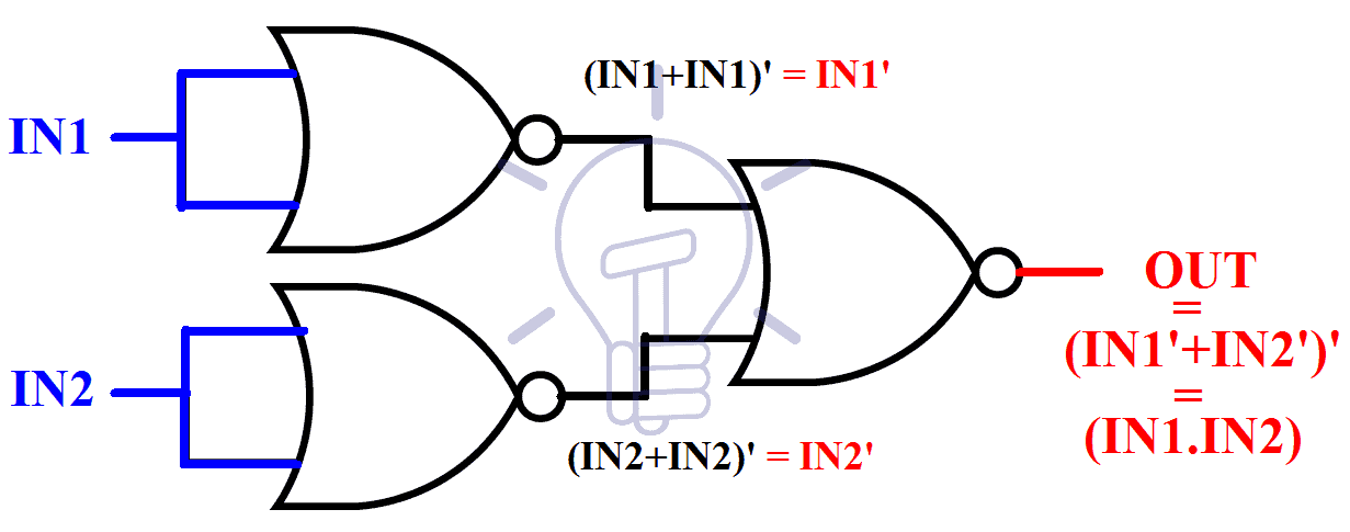 implementation of AND gate using NOR gate