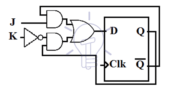 schematic JK flip-flop K-map