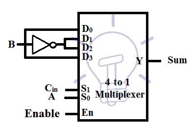 4 to 1 multiplexer sum channels diagram