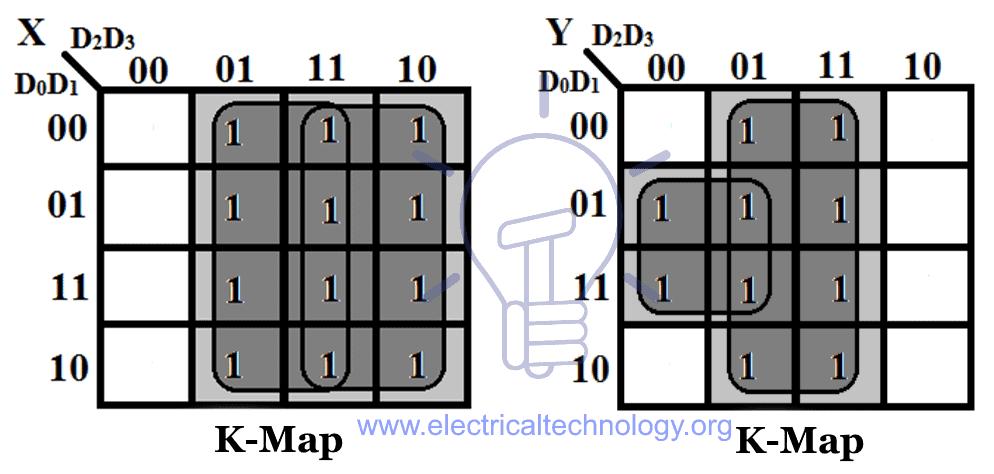 4 to 2 priority encoder K-Map