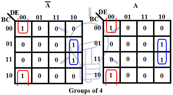 5 variables K-map k Map Group of 4