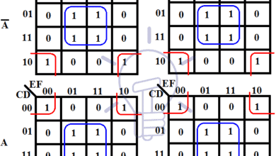 Photo of Karnaugh Maps (K-Map), Truth Tables, Boolean Expressions & Examples